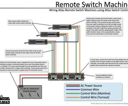 light switch wiring common loop how to wire atlas remote switch machines, atlas switch rh pinterest, LED Light Wiring, Ho Trains, Light Wiring, Ho Trains Light Switch Wiring Common Loop New How To Wire Atlas Remote Switch Machines, Atlas Switch Rh Pinterest, LED Light Wiring, Ho Trains, Light Wiring, Ho Trains Photos
