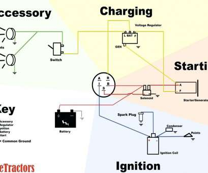 light switch wiring push to release 5 Wire Ignition Switch Wiring Awesome Diagram Lights In Series, 4 Throughout Push Button 8 At 4 Wire Ignition Switch Diagram Light Switch Wiring Push To Release Top 5 Wire Ignition Switch Wiring Awesome Diagram Lights In Series, 4 Throughout Push Button 8 At 4 Wire Ignition Switch Diagram Photos