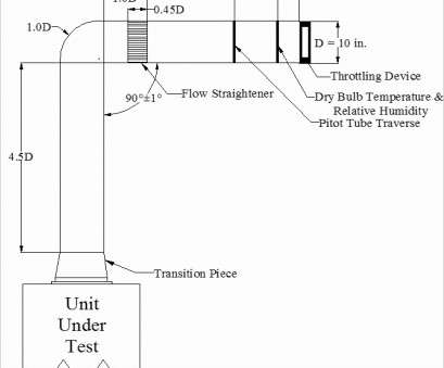 line voltage thermostat wiring diagram Wiring Diagram, thermostats Lovely Line Voltage thermostat Line Voltage Thermostat Wiring Diagram Popular Wiring Diagram, Thermostats Lovely Line Voltage Thermostat Images