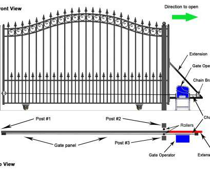 live wire electric gates and doors Selecting, Right Automatic Gate Opener, You Live Wire Electric Gates, Doors Popular Selecting, Right Automatic Gate Opener, You Ideas
