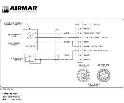 lowrance ethernet wiring diagram Gemeco, Wiring Diagrams Lowrance Ethernet Wiring Diagram Simple Gemeco, Wiring Diagrams Images