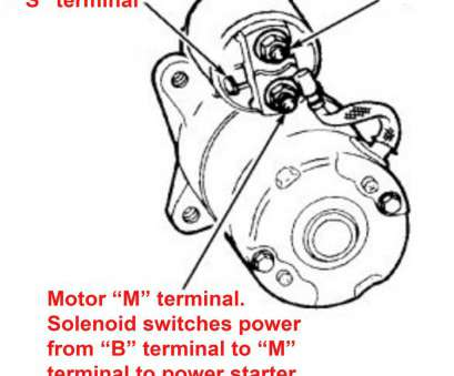 lucas starter solenoid wiring diagram simple starter motor solenoid wiring  diagram best of m wire circuit