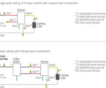 Lutron Dimmer Switch Wiring Perfect Lutron Caseta Wiring Diagram Unique Lutron Skylark Dimmer Wiring Rh Citruscyclecenter, Lutron Dimmer Switch Wiring Collections