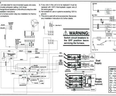 11 Practical Luxaire Thermostat Wiring Diagram Images