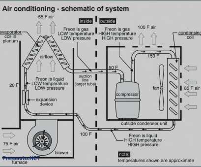 luxaire thermostat wiring diagram Luxaire, Handler Wiring Diagram Wire Center Trend Central Unit Hvac, Diagrams Window Conditioner Unique Luxaire Thermostat Wiring Diagram Top Luxaire, Handler Wiring Diagram Wire Center Trend Central Unit Hvac, Diagrams Window Conditioner Unique Galleries
