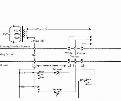 luxpro thermostat wiring diagram Lux Thermostat Wiring Diagram Inspirational Wiring Diagram, Luxpro Thermostat Free Download Wiring Diagram Luxpro Thermostat Wiring Diagram Top Lux Thermostat Wiring Diagram Inspirational Wiring Diagram, Luxpro Thermostat Free Download Wiring Diagram Galleries