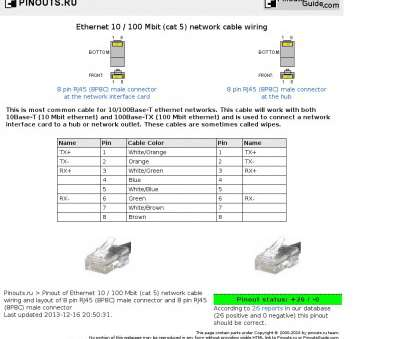 19 Creative M12 Ethernet Wiring Diagram Solutions - Tone Tastic on