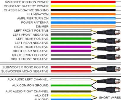 marine electrical wire color code Ground Electrical Wiring Color Code Chart, WIRE Center • Marine Electrical Wire Color Code Most Ground Electrical Wiring Color Code Chart, WIRE Center • Pictures