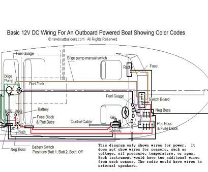 marine electrical wire color code marine wiring colors wire center u2022 rh theiquest co Standard Marine Wiring Color Code boat wiring color guide Marine Electrical Wire Color Code Simple Marine Wiring Colors Wire Center U2022 Rh Theiquest Co Standard Marine Wiring Color Code Boat Wiring Color Guide Images