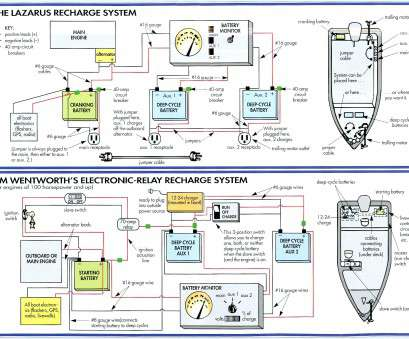 marine electrical wire color code wiring diagram, narrowboat free download wiring diagram xwiaw rh xwiaw us Basic Electrical Wiring Diagrams Marine Wiring Color Code Chart Marine Electrical Wire Color Code Nice Wiring Diagram, Narrowboat Free Download Wiring Diagram Xwiaw Rh Xwiaw Us Basic Electrical Wiring Diagrams Marine Wiring Color Code Chart Photos