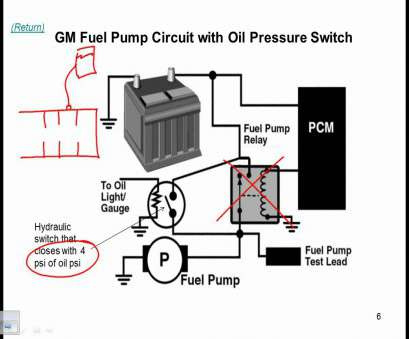 maruti omni electrical wiring diagram Fuel Pump Electrical Circuits Description, Operation Maruti Omni Electrical Wiring Diagram Professional Fuel Pump Electrical Circuits Description, Operation Solutions
