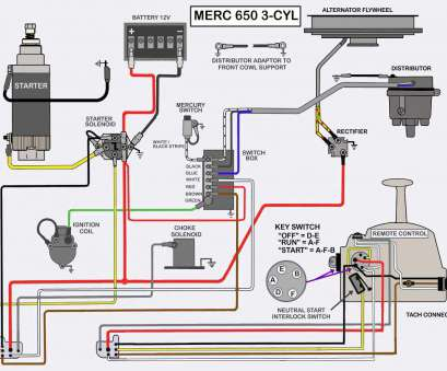 9 Most Mercury Outboard Starter Wiring Diagram Galleries