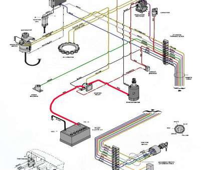 Starter Solenoid Wiring Diagram Boat | Wiring Diagram on johnson outboard tachometer wiring diagram, yamaha outboard wiring harness diagram, johnson ignition switch wiring diagram, mercury outboard wiring diagram, johnson outboard key switch, johnson outboard starter diagram, johnson outboard motor diagram, mercruiser tilt trim wiring diagram,