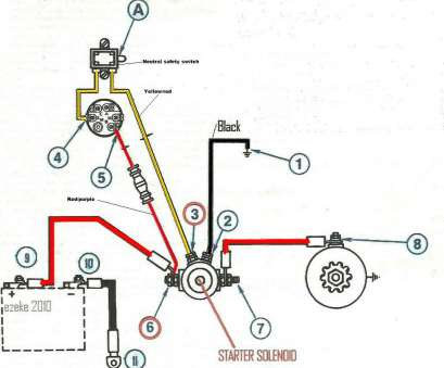 what is the wiring diagram for a 1983 champion 150 hp mercury