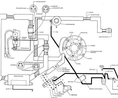 mercury outboard starter wiring diagram top mercury outboard wiring  diagram schematic elegant motor starter circuit ponents