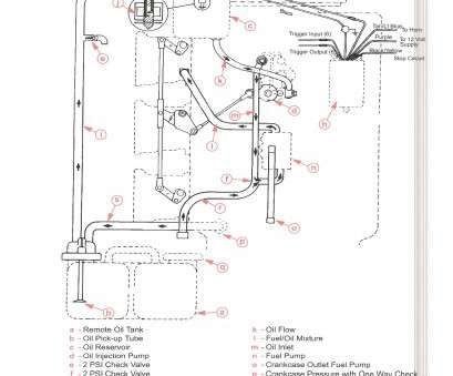 mercury outboard wiring diagram Wiring Diagram Yamaha, Remote Control Awesome Mercury Outboard Wiring Diagram Inspirational Cool Mercury Outboard Mercury Outboard Wiring Diagram Professional Wiring Diagram Yamaha, Remote Control Awesome Mercury Outboard Wiring Diagram Inspirational Cool Mercury Outboard Pictures
