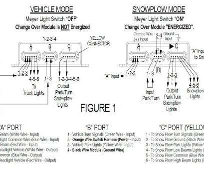 Meyer Wiring Switches - Wiring Diagram Schematics on