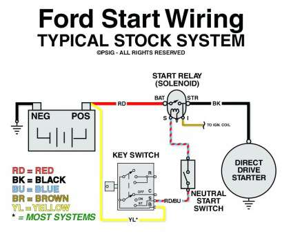 Western Plow Headlight Wiring Diagram Ford on