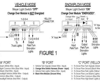 meyer toggle switch wiring diagram Dual Rocker Switch Wiring Diagram Meyer, Trusted Wiring Diagram • Meyer Toggle Switch Wiring Diagram Simple Dual Rocker Switch Wiring Diagram Meyer, Trusted Wiring Diagram • Pictures