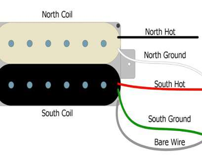 mini toggle switch guitar wiring Coil-Splitting a Humbucker Pickup with a Mini Toggle Switch (DPDT Mini Toggle Switch Guitar Wiring Simple Coil-Splitting A Humbucker Pickup With A Mini Toggle Switch (DPDT Collections