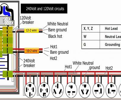 Minimum Wire Gauge Calculator Most Cable Load Calculation