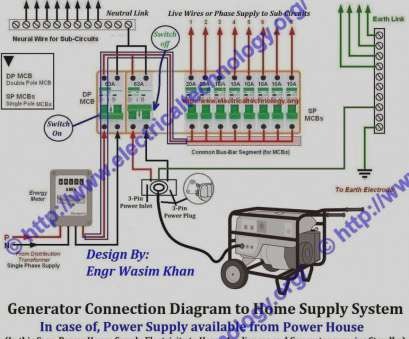 modern home electrical wiring modern home fuse, wiring diagram composition simple at rh kuwaitigenius me modern home electrical wiring Structured Wiring Home Network Modern Home Electrical Wiring Popular Modern Home Fuse, Wiring Diagram Composition Simple At Rh Kuwaitigenius Me Modern Home Electrical Wiring Structured Wiring Home Network Galleries