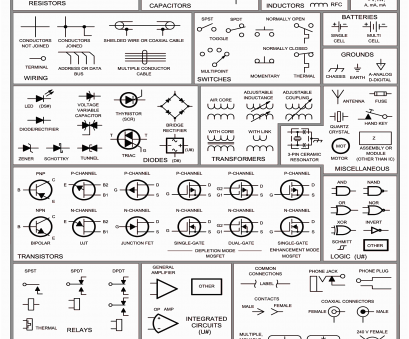 motorcycle electrical wiring diagram pdf house wiring circuit diagram symbols free download wiring diagram rh xwiaw us Reading Motorcycle Electrical Diagram Motorcycle Electrical Wiring Diagram Pdf Creative House Wiring Circuit Diagram Symbols Free Download Wiring Diagram Rh Xwiaw Us Reading Motorcycle Electrical Diagram Photos