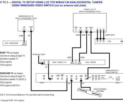 motorhome thermostat wiring diagram forest river fuse, trusted wiring diagrams rh kroud co RV Electrical Wiring Diagram Light Switch Wiring Diagram Motorhome Thermostat Wiring Diagram Top Forest River Fuse, Trusted Wiring Diagrams Rh Kroud Co RV Electrical Wiring Diagram Light Switch Wiring Diagram Galleries