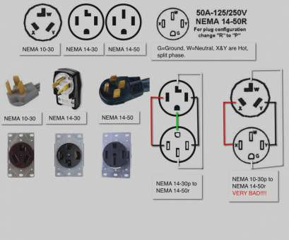 Nema 14 20r Wiring Diagram - Wiring Diagram Name Nema Wiring Diagram Fuse on 4 wire stepper motor wiring diagram, force wiring diagram, nema 14-30p, nema 5-20r diagram, plug wiring diagram, 50a rv wiring diagram, nema 23 bracket dimensions, 50 amp wiring diagram, nema 6-20p wiring, nema l6-30r diagram, square d contactor wiring diagram, 6 lead motor wiring diagram, nema l14-20, nema 14-30, nema 14-60r, nema 5-50, nema 6-50, phase wiring diagram, nema 14-50 outlet, 220 3 wire wiring diagram,