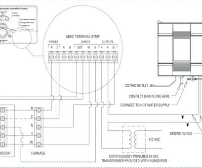 nest 3rd generation thermostat wiring diagram Nest Wiring Diagram Best Of Nest thermostat Wire Diagram, Generation Wiring Proposed Nest, Generation Thermostat Wiring Diagram Top Nest Wiring Diagram Best Of Nest Thermostat Wire Diagram, Generation Wiring Proposed Photos
