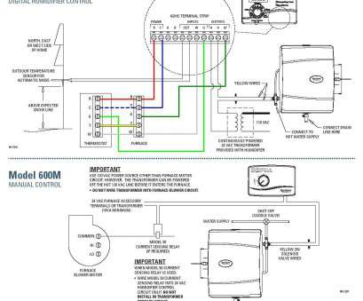 Brilliant Aprilaire 500 60 Wiring Diagram Basic Electronics Wiring Diagram Wiring Cloud Oideiuggs Outletorg