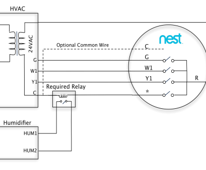 nest humidifier wiring diagram Nest Thermostat Wiring Instructions Lukaszmira, Throughout Diagram Nest Humidifier Wiring Diagram Nice Nest Thermostat Wiring Instructions Lukaszmira, Throughout Diagram Photos