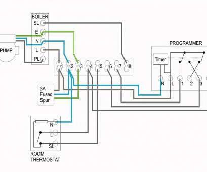 nest thermostat wiring diagram, hive