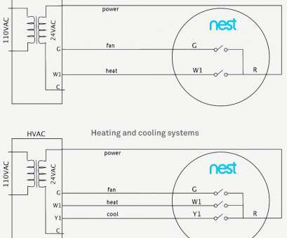 nest thermostat wiring diagram uk Pictures Of Wiring Diagram, Nest Thermostat Uk, House, Tech At Wire Nest Thermostat Wiring Diagram Uk Simple Pictures Of Wiring Diagram, Nest Thermostat Uk, House, Tech At Wire Photos