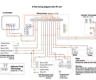 Old Boiler Wiring Schematic on