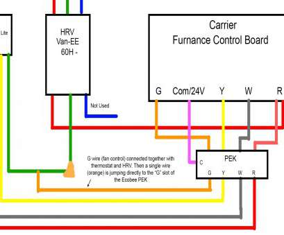 nest wiring diagram humidifier Ecobee Thermostat Wiring Diagram, republicreformjusticeparty.org Nest Wiring Diagram Humidifier Best Ecobee Thermostat Wiring Diagram, Republicreformjusticeparty.Org Ideas