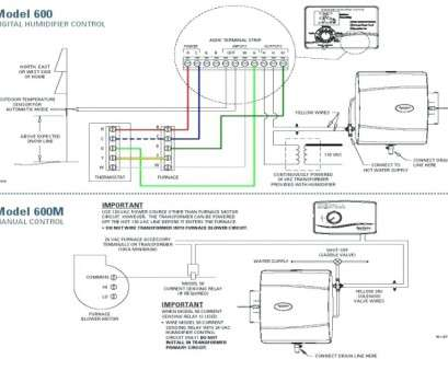 nest wiring diagram for humidifier Honeywell Humidifier Wiring Diagram Simple Nest Thermostat Steam For Nest Wiring Diagram, Humidifier Nice Honeywell Humidifier Wiring Diagram Simple Nest Thermostat Steam For Photos