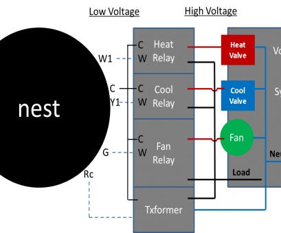 nest wiring diagram Nest wiring diagram portray Nest Wiring Diagram Boiler Compatibility Central Heating Thermostat Installation Wired, Snapshoot Nest Wiring Diagram Perfect Nest Wiring Diagram Portray Nest Wiring Diagram Boiler Compatibility Central Heating Thermostat Installation Wired, Snapshoot Solutions