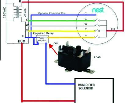 nest wiring diagram rc or rh aprilaire, wiring diagram best of  aprilaire, humidifier with