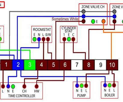 nest wiring diagram system boiler s plan wiring diagram system boiler simple attractive s plan wiring rh joescablecar, s plan Nest Wiring Diagram System Boiler Popular S Plan Wiring Diagram System Boiler Simple Attractive S Plan Wiring Rh Joescablecar, S Plan Pictures
