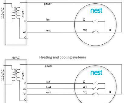 nest wiring diagram system boiler Typical connection of Nest thermostat to Heating-only, Heating + Cooling HVACs (click image to enlarge) Nest Wiring Diagram System Boiler Perfect Typical Connection Of Nest Thermostat To Heating-Only, Heating + Cooling HVACs (Click Image To Enlarge) Solutions