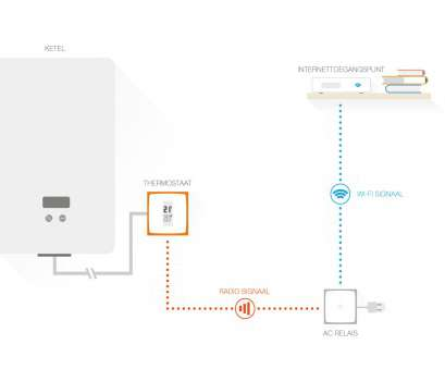 netatmo thermostat wiring diagram Installing your Netatmo Thermostat 15 Popular Netatmo Thermostat Wiring Diagram Galleries