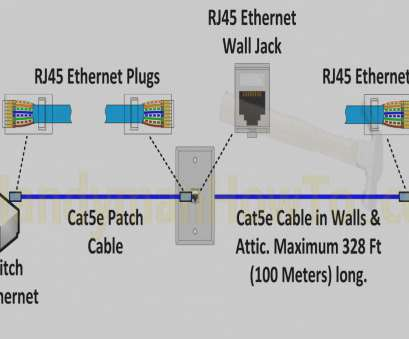 network cable wiring diagram pdf cat5e network diagram trusted wiring diagrams rh, vet co, 6 Wiring Diagram, Ethernet Cable T568A Wiring-Diagram Network Cable Wiring Diagram Pdf Most Cat5E Network Diagram Trusted Wiring Diagrams Rh, Vet Co, 6 Wiring Diagram, Ethernet Cable T568A Wiring-Diagram Pictures
