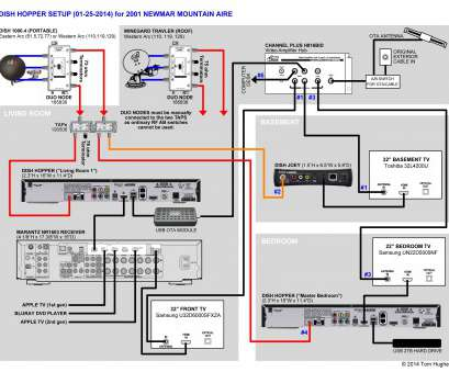 network wiring diagram Voice Patch Panel Wiring Diagram Electrical Circuit Network Wiring Diagrams Chicagoredstreak Network Wiring Diagram Fantastic Voice Patch Panel Wiring Diagram Electrical Circuit Network Wiring Diagrams Chicagoredstreak Pictures