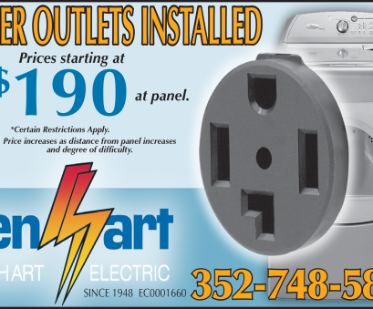 new electrical outlet installation price Outlets, Install, Replace, Lenhart,, Villages, Leesburg New Electrical Outlet Installation Price Cleaver Outlets, Install, Replace, Lenhart,, Villages, Leesburg Ideas