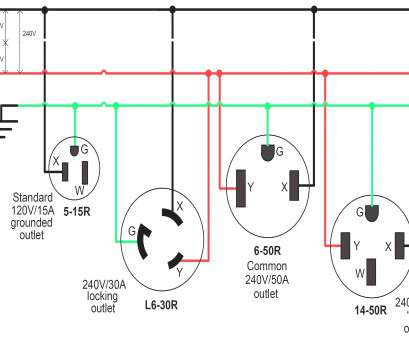 30a Ac Plug Wiring - wiring diagram on the net Nema R Wiring Circuit on