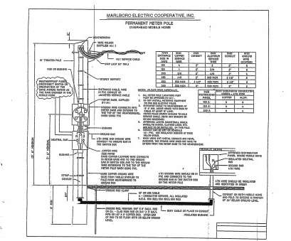 new home electrical wiring ideas Wiring Diagram Double Wide Mobile Home, Floor Plans Unique Electrical Ideas Of Wirin New Home Electrical Wiring Ideas Cleaver Wiring Diagram Double Wide Mobile Home, Floor Plans Unique Electrical Ideas Of Wirin Solutions