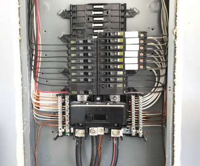 nice electrical panel wiring Home Gnome Portland on Twitter: