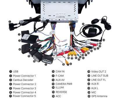 Excellent Nissan Qashqai Electrical Wiring Diagram Simple 10 2 Zoll Android Wiring Digital Resources Xeirawoestevosnl