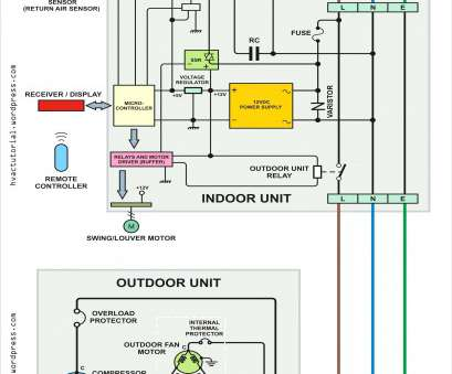 Old House Wiring - Wiring Diagrams on